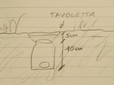 schema trappola grillotalpa